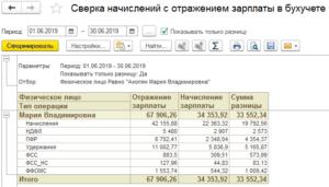 Как отразить фискальный регистратор в бухучете в 2019 году