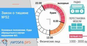 Закон о тишине санкт петербург 2019 консультант плюс