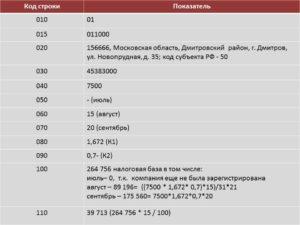 Енвд по московской области ленинский район в 2018 году
