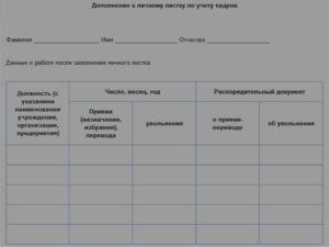 Личный листок по учету кадров и дополнение к нему бланк