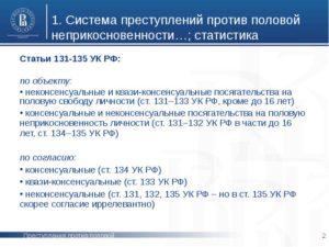 П а ч 2 ст 131 ук рф приговор