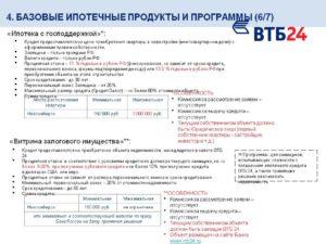 Образец ипотечного договора сбербанка втб 24