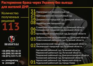 Как развестись в днр не выезжая украину