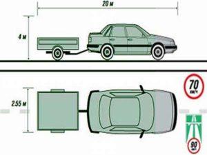 Какой штраф за езду с прицепом без категории на легковом автомобиле