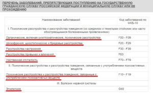 Список заболеваний дающий право на получение жилья