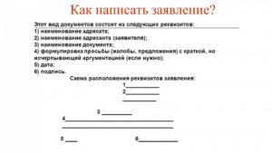 Как правильно писать шапку заявления образец