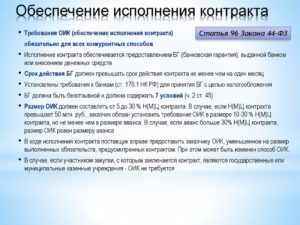 Сроки внесения обеспечение исполнения контракта при запросе котировок
