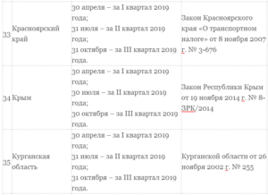 Закон красноярского края о транспортном налоге 2019