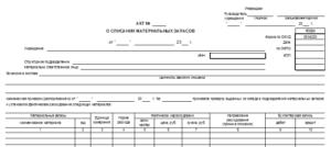 Форма 230 акт о списании материальных запасов скачать в ворде