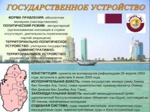 Катар форма правления форма государственного устройства форма политического режима