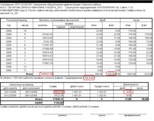 Расчет зарплаты в дни командировки в 2019 году пример и таблица расчета