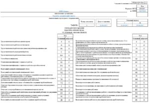 Заполнение табеля рабочего времени условные обозначения
