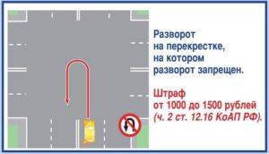 Штраф за поворот со второй полосы
