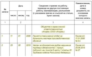 Вносятся ли сведения о дисциплинарных взысканиях в трудовую книжку работника