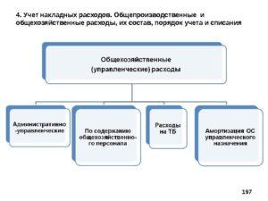 Общепроизводственный персонал определение