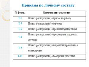 Как обозначить приказ по личному составу
