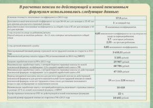 Как денйствует закон пенсия или зарплата