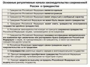 Как правильно написать женщине гражданка российской федерации или гражданин