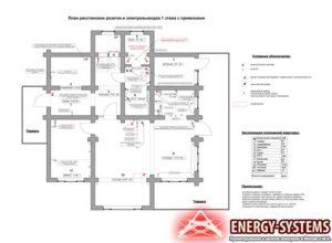 Образец тз на проектирование электроснабжения предприятия пример