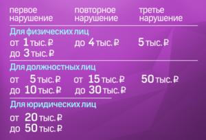 Время шума в московской области 2018