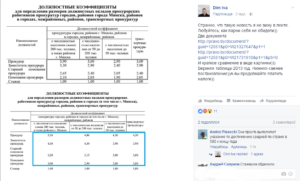 Размер оклада первого заместителя генерального прокурора рф 2018