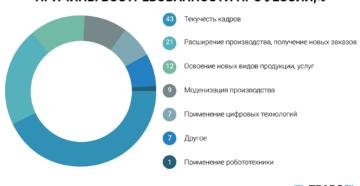 Востребована ли профессия юриста в россии будущем