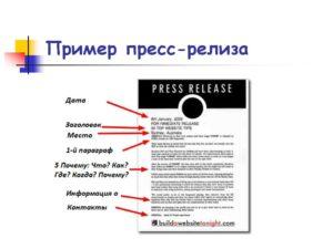 Как писать пресс релиз мероприятия образец для сми