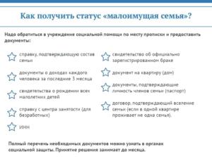 Документы для получения статуса малоимущей семьи в перми 2018 году